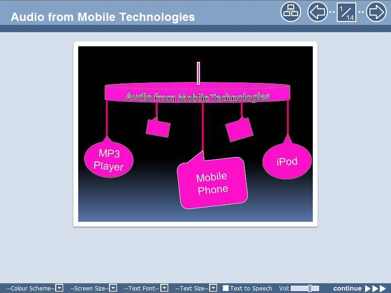 Link to the Audio for Mobile Technologies learning object